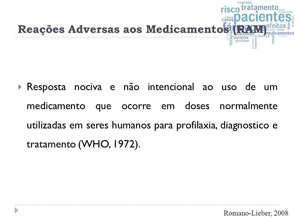 Reações Adversas aos Medicamentos (RAM)