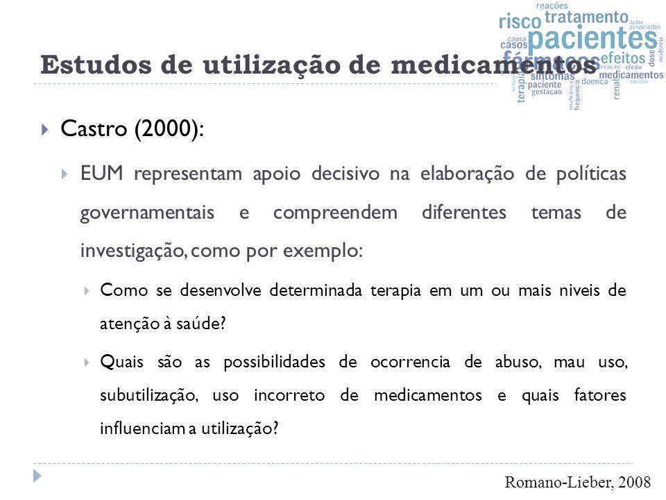 Estudos de utilização de medicamentos