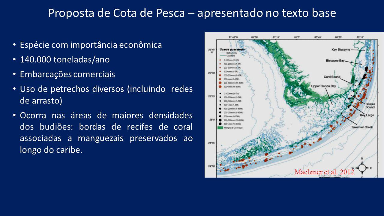 Proposta de Cota de Pesca – apresentado no texto base