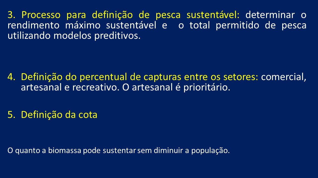 3. Processo para definição de pesca sustentável: determinar o rendimento máximo sustentável e o total permitido de pesca utilizando modelos preditivos.