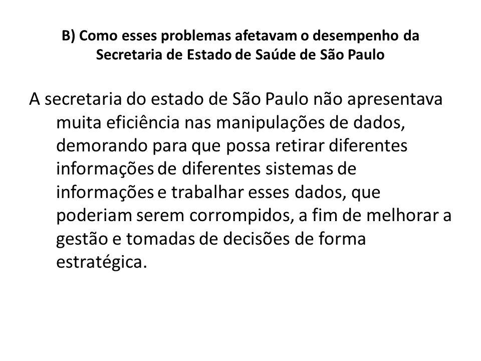 B) Como esses problemas afetavam o desempenho da Secretaria de Estado de Saúde de São Paulo