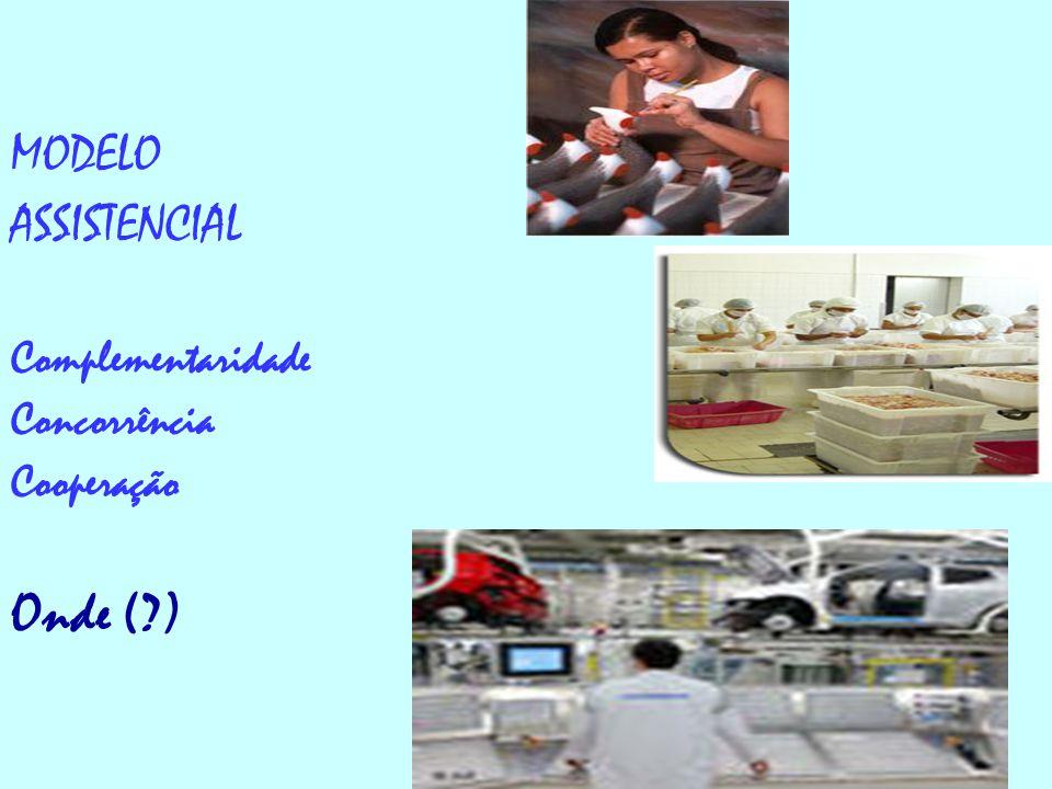 MODELO ASSISTENCIAL Complementaridade Concorrência Cooperação Onde ( )
