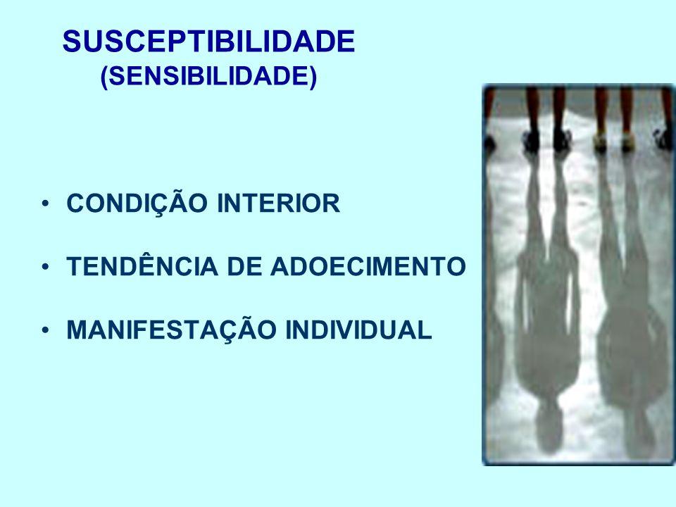 SUSCEPTIBILIDADE (SENSIBILIDADE)