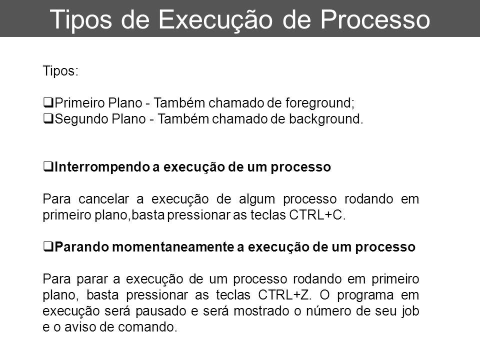 Tipos de Execução de Processo