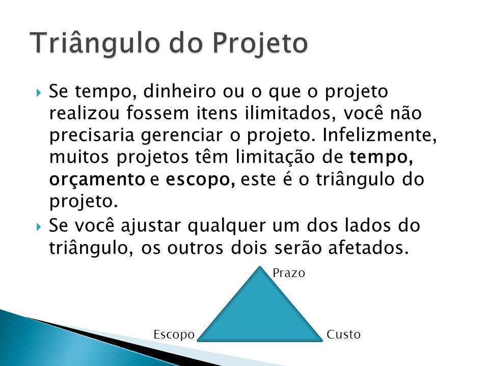 Triângulo do Projeto