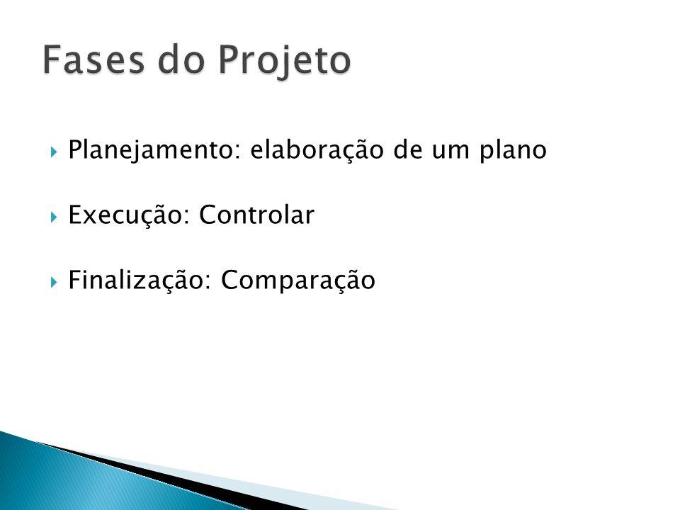 Fases do Projeto Planejamento: elaboração de um plano