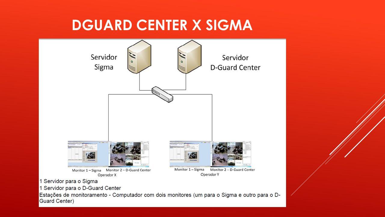 DGUARD CENTER X SIGMA
