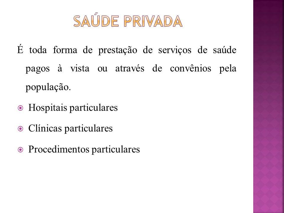 Saúde privada É toda forma de prestação de serviços de saúde pagos à vista ou através de convênios pela população.