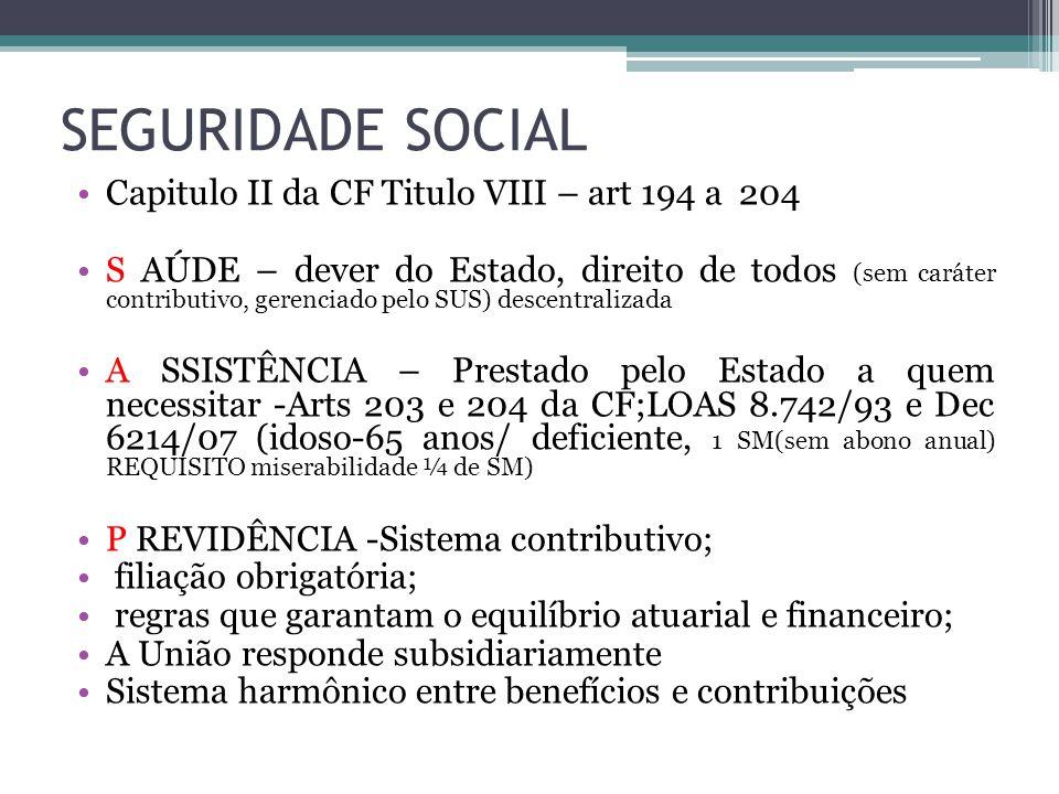 SEGURIDADE SOCIAL Capitulo II da CF Titulo VIII – art 194 a 204
