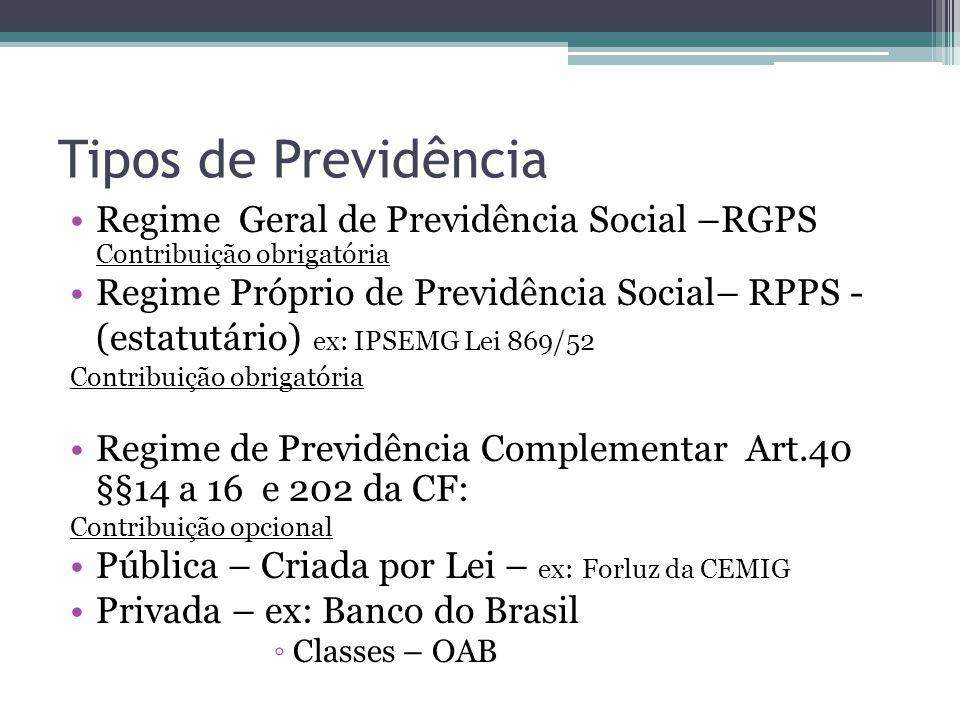 Tipos de Previdência Regime Geral de Previdência Social –RGPS Contribuição obrigatória.