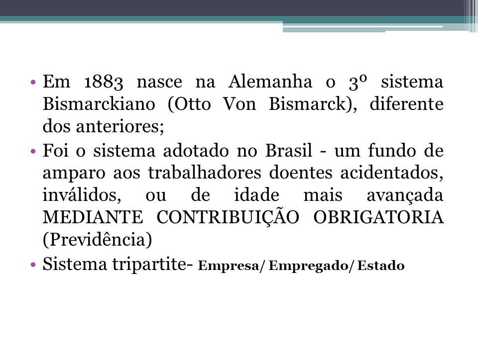 Em 1883 nasce na Alemanha o 3º sistema Bismarckiano (Otto Von Bismarck), diferente dos anteriores;