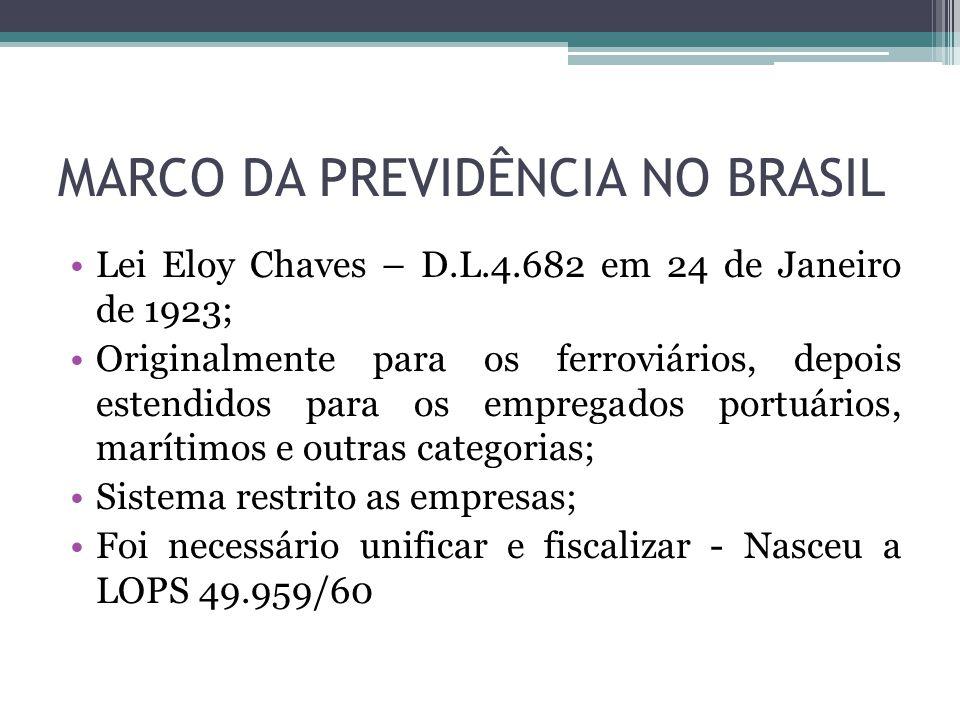 MARCO DA PREVIDÊNCIA NO BRASIL