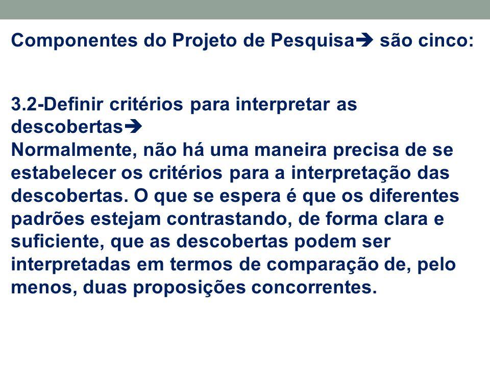 Componentes do Projeto de Pesquisa são cinco: