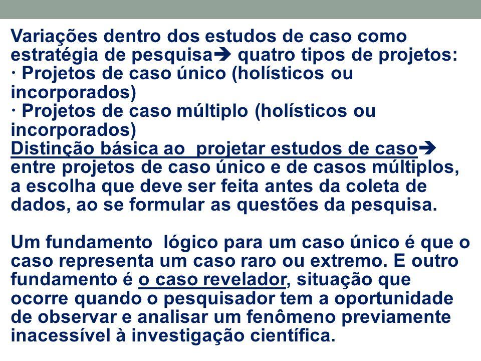 Variações dentro dos estudos de caso como estratégia de pesquisa quatro tipos de projetos:  Projetos de caso único (holísticos ou incorporados)  Projetos de caso múltiplo (holísticos ou incorporados)