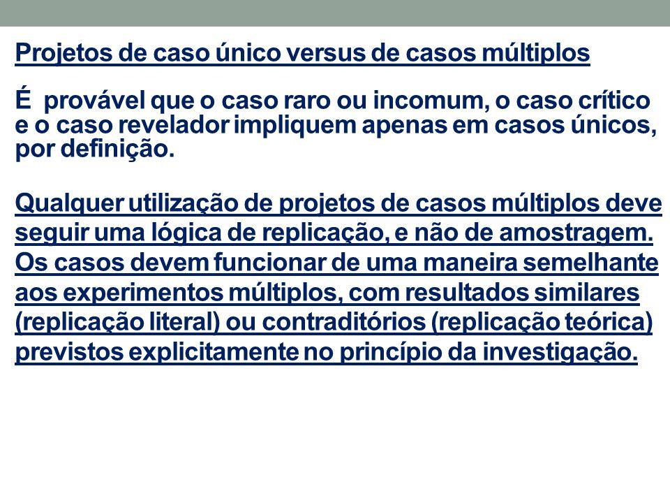 Projetos de caso único versus de casos múltiplos