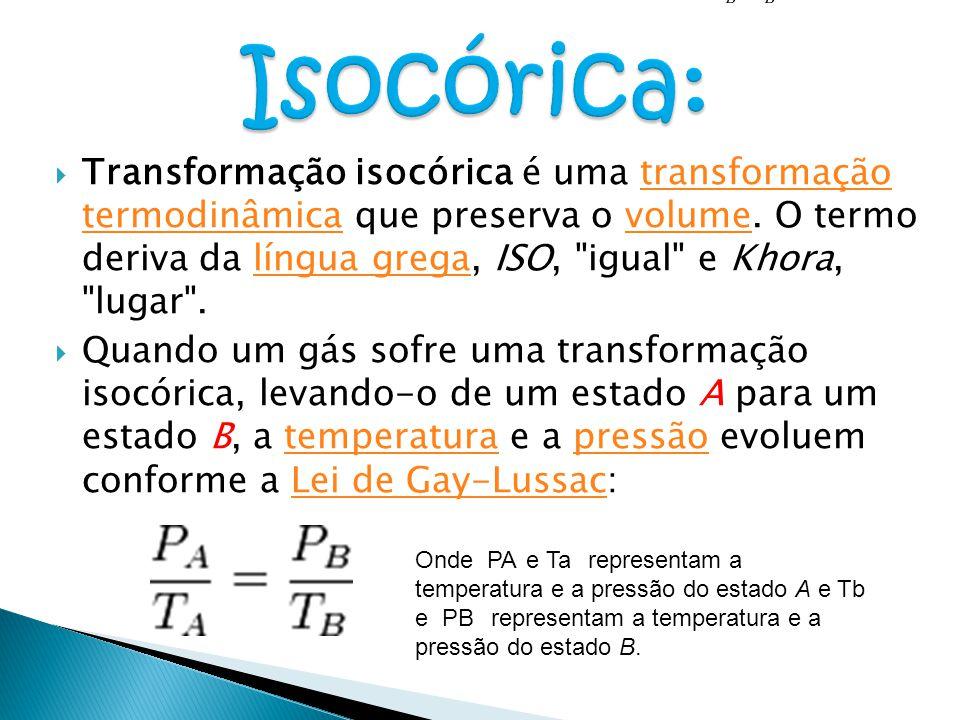 Isocórica:
