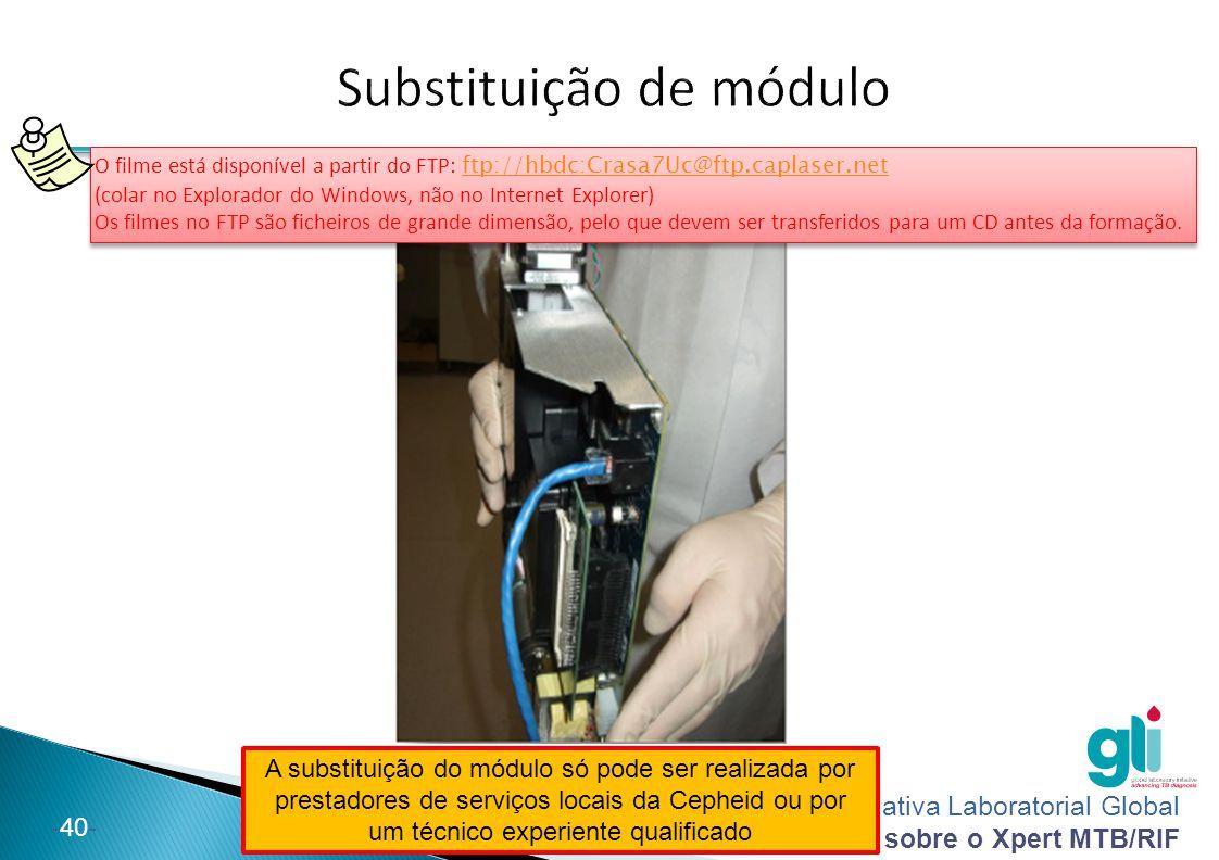 Substituição de módulo