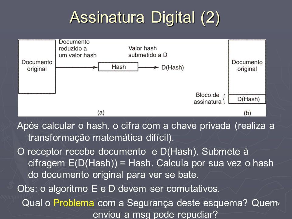Assinatura Digital (2) Após calcular o hash, o cifra com a chave privada (realiza a transformação matemática difícil).