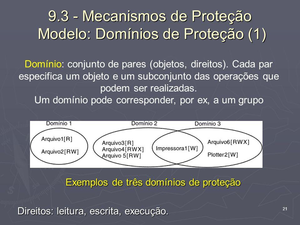 9.3 - Mecanismos de Proteção Modelo: Domínios de Proteção (1)