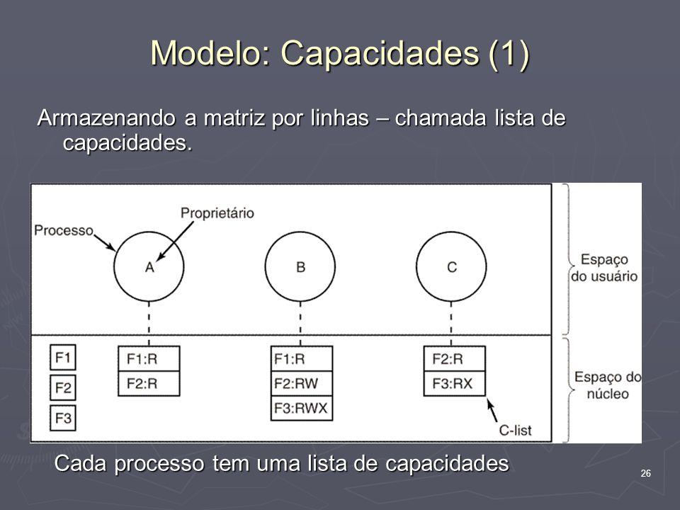 Modelo: Capacidades (1)