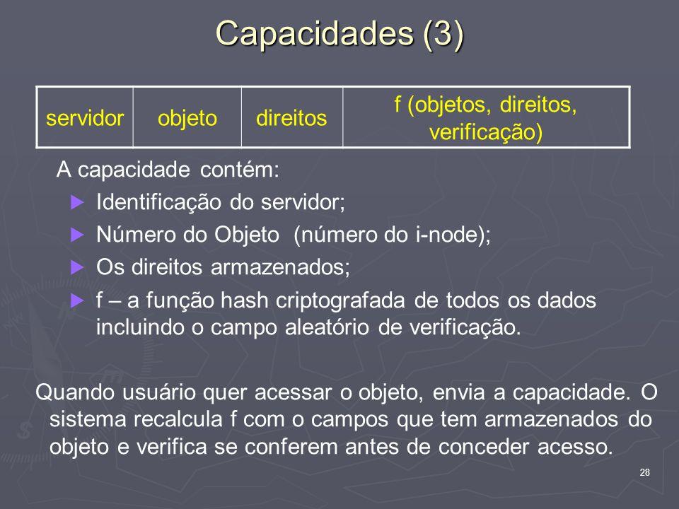 f (objetos, direitos, verificação)