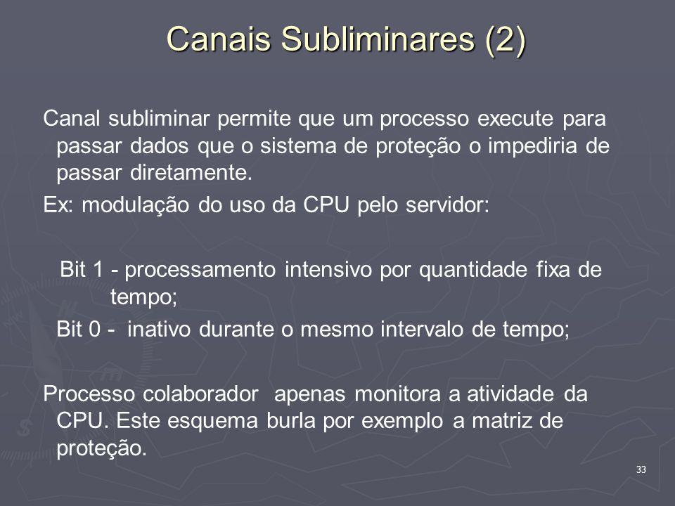 Canais Subliminares (2)