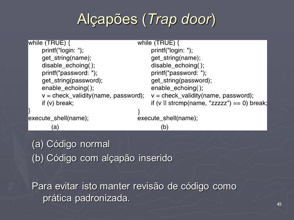 Alçapões (Trap door) (a) Código normal (b) Código com alçapão inserido