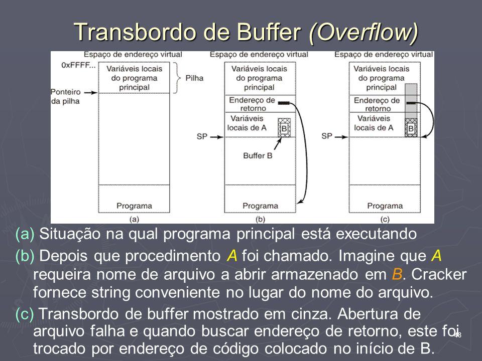 Transbordo de Buffer (Overflow)