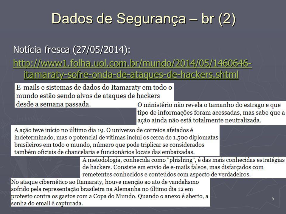 Dados de Segurança – br (2)