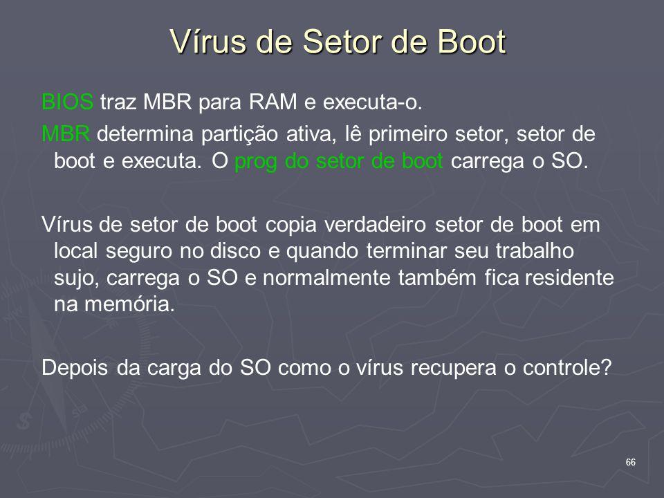 Vírus de Setor de Boot BIOS traz MBR para RAM e executa-o.