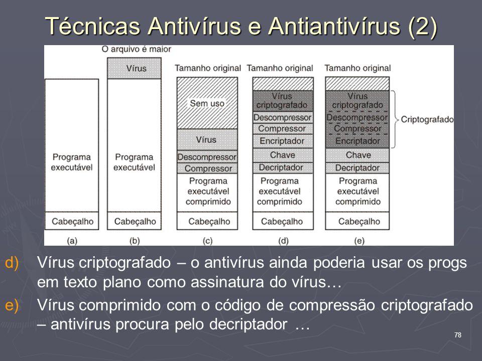 Técnicas Antivírus e Antiantivírus (2)
