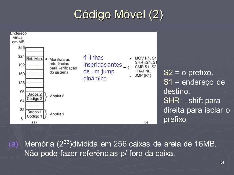 Código Móvel (2) S2 = o prefixo. S1 = endereço de destino.