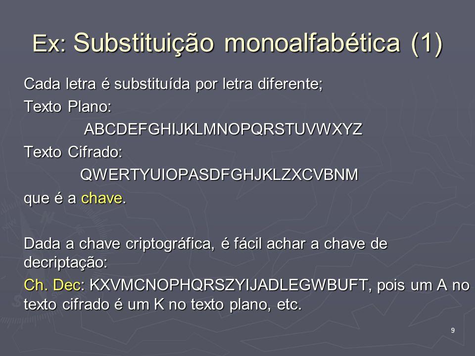 Ex: Substituição monoalfabética (1)