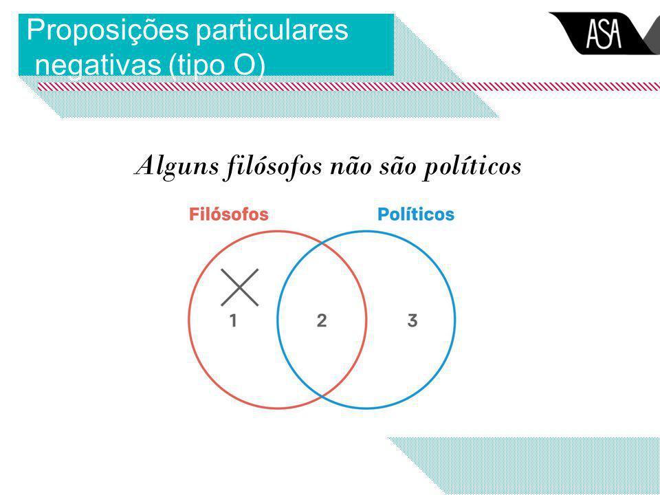 Alguns filósofos não são políticos