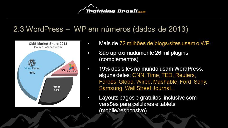 2.3 WordPress – WP em números (dados de 2013)
