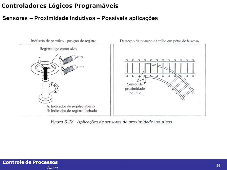 Controladores Lógicos Programáveis