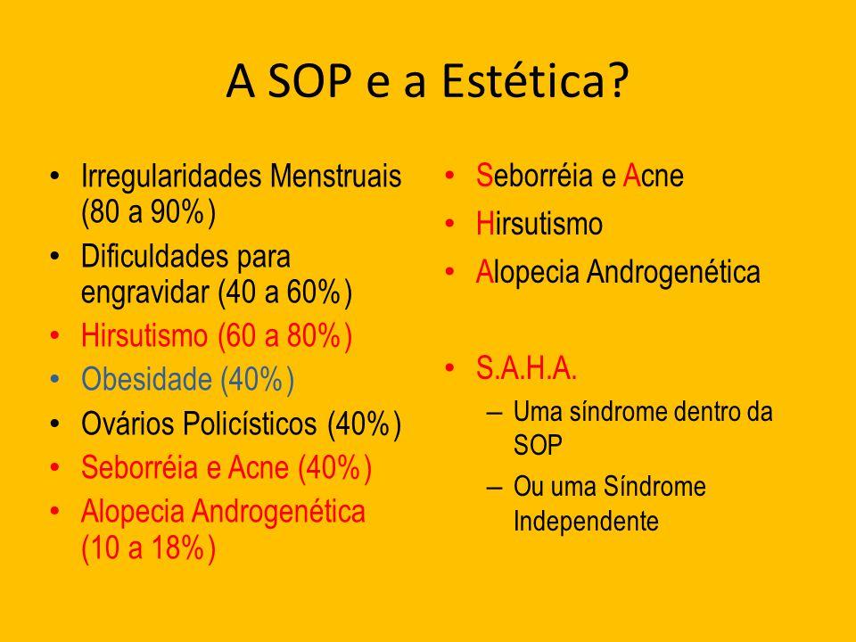 A SOP e a Estética Seborréia e Acne
