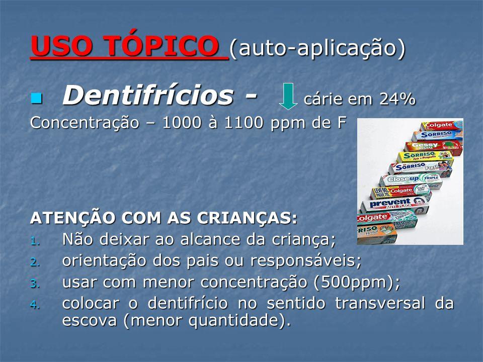 USO TÓPICO (auto-aplicação) Dentifrícios - cárie em 24%