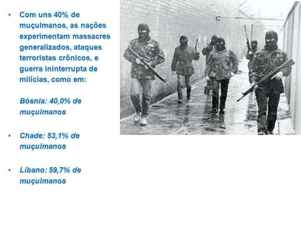 Com uns 40% de muçulmanos, as nações experimentam massacres generalizados, ataques terroristas crônicos, e guerra ininterrupta de milícias, como em: Bósnia: 40,0% de muçulmanos