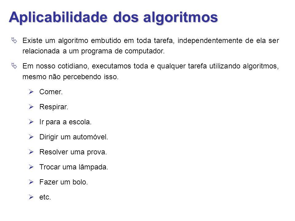 Aplicabilidade dos algoritmos