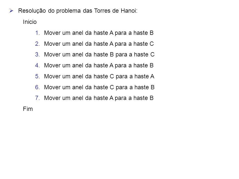 Resolução do problema das Torres de Hanoi: