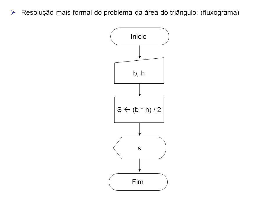 Resolução mais formal do problema da área do triângulo: (fluxograma)