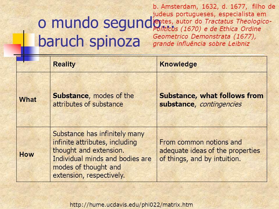 o mundo segundo... baruch spinoza