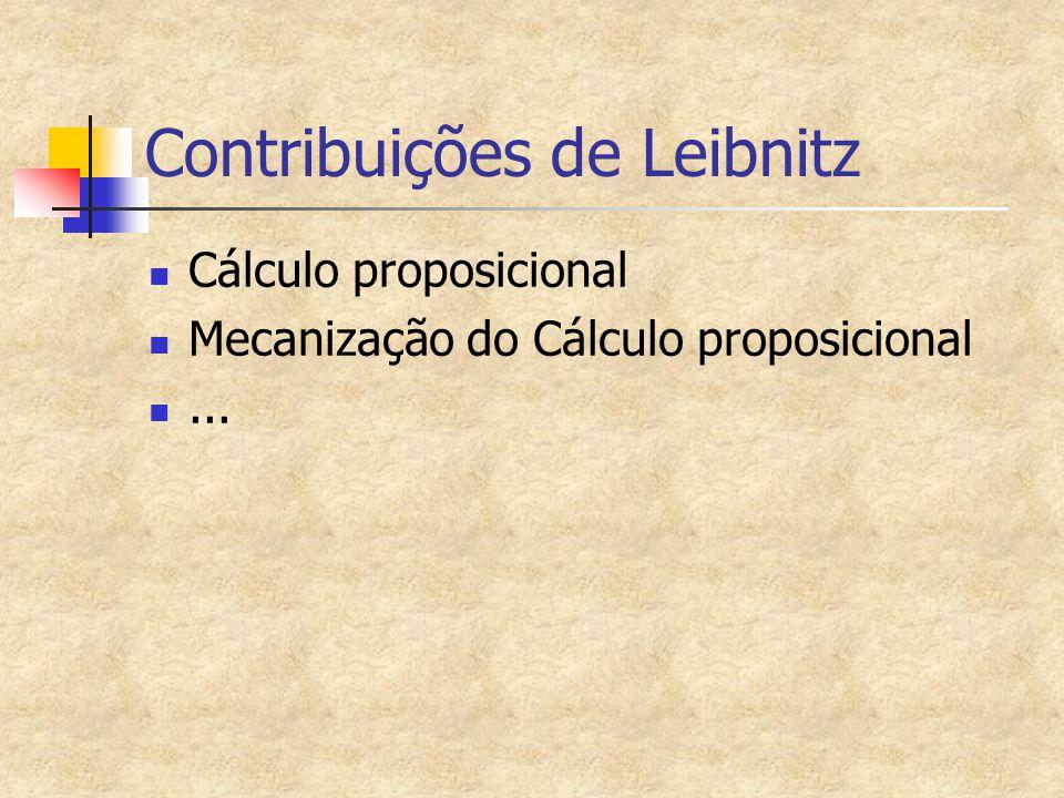 Contribuições de Leibnitz