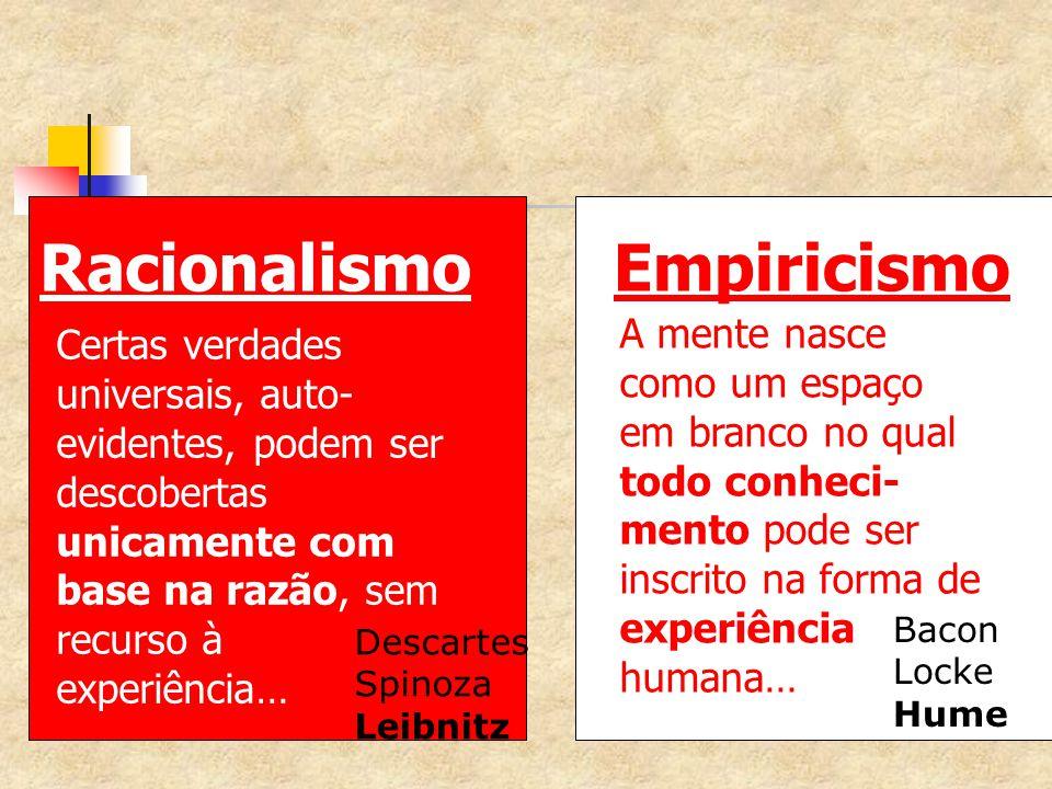 Racionalismo Empiricismo