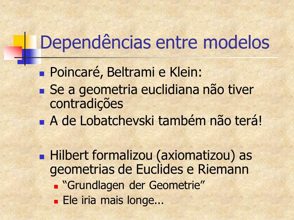 Dependências entre modelos