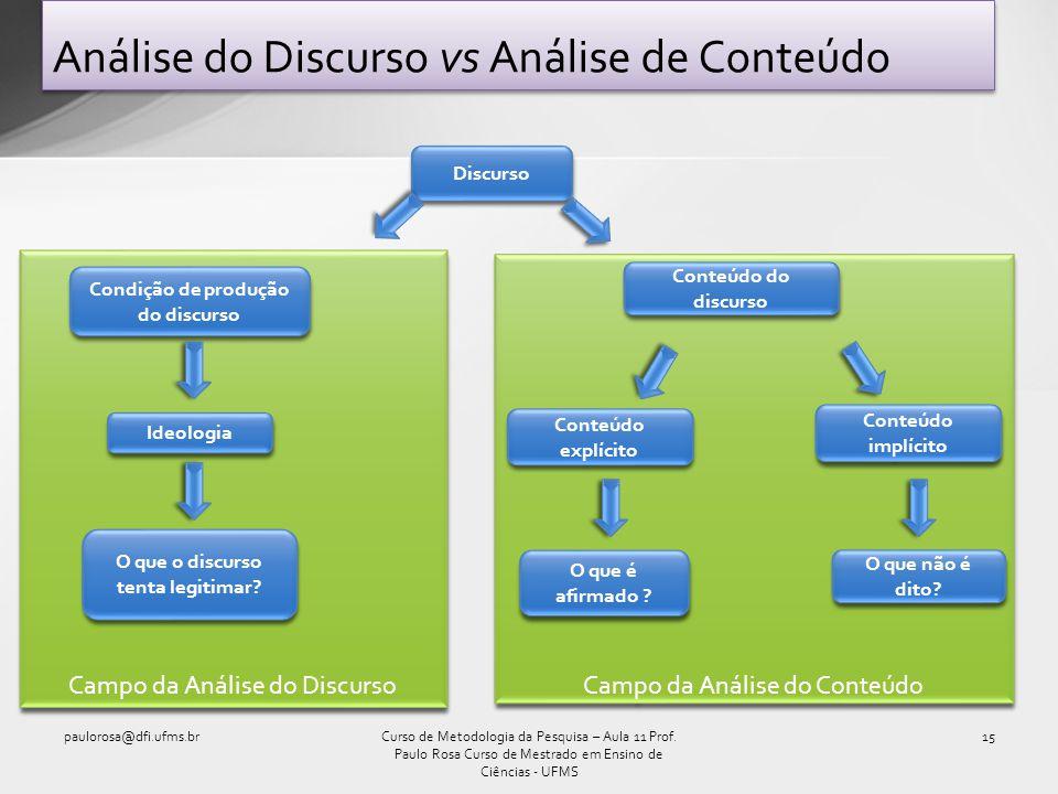 Análise do Discurso vs Análise de Conteúdo