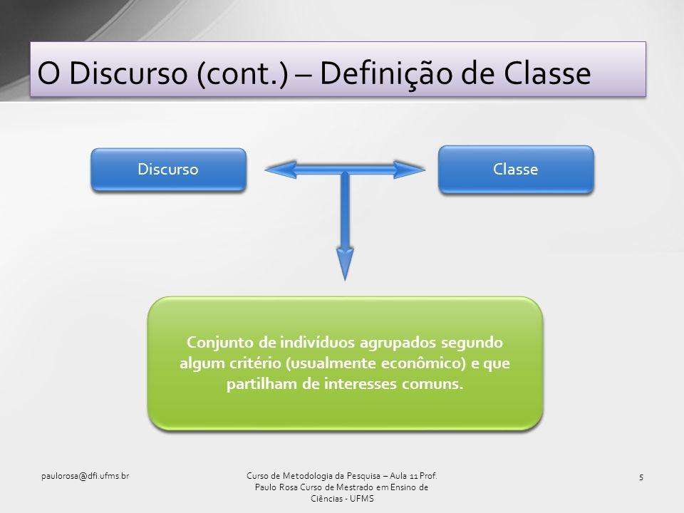 O Discurso (cont.) – Definição de Classe