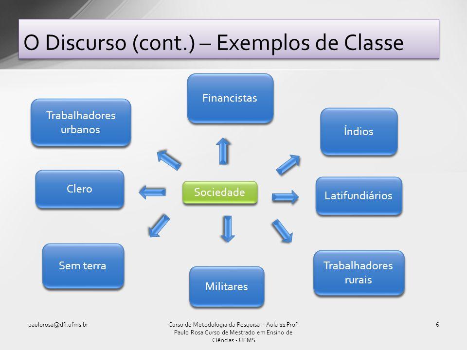 O Discurso (cont.) – Exemplos de Classe