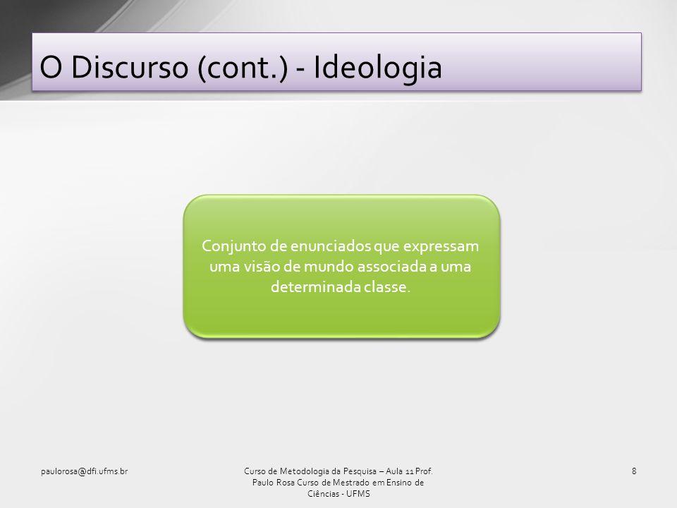 O Discurso (cont.) - Ideologia
